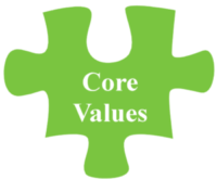 core-value-300x249